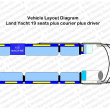 The Land Yacht Seat Plan